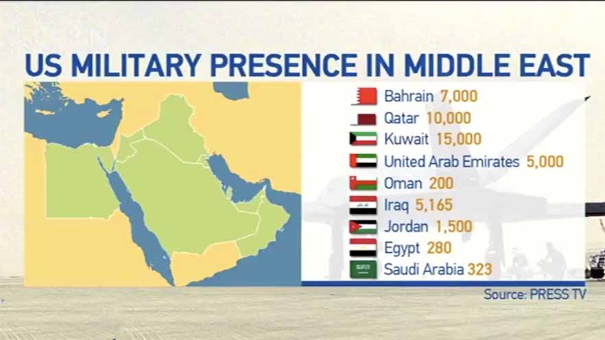 The United States has military bases in around 150 countries ...