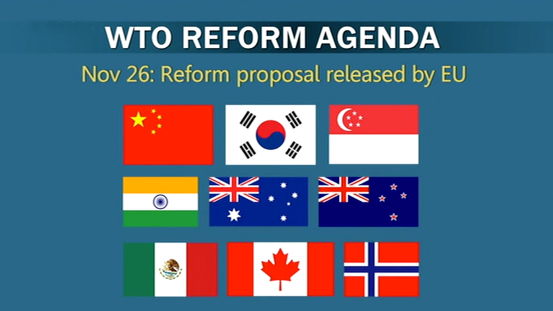 Image result for wto reform